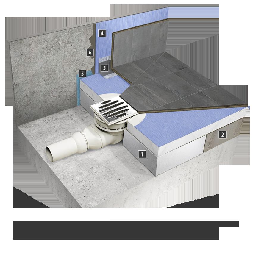 rechteck duschelement punktablauf. Black Bedroom Furniture Sets. Home Design Ideas